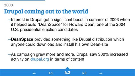 History of Drupal: From Drop 1