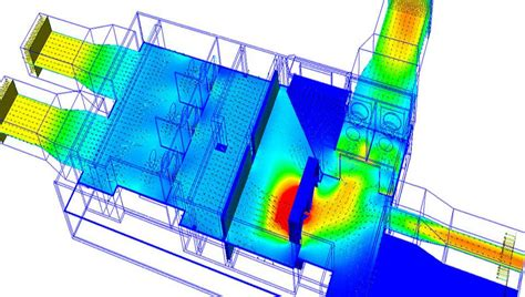 CFD Consulting Singapore | Computational Fluid Dynamics