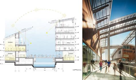 New Exhibition of Renzo Piano Building Workshop- ''The