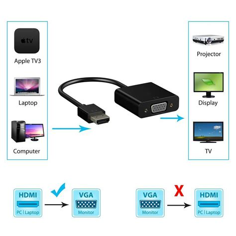 HDMI to VGA Adapter Cable Converter (end 7/20/2018 3:15 PM)