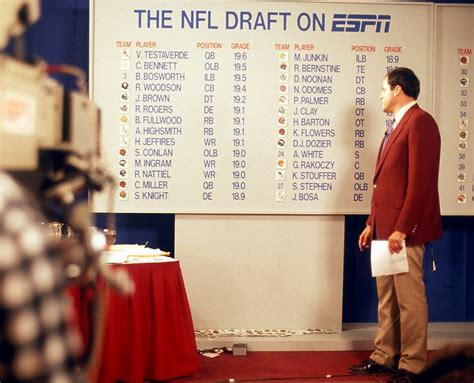 The NFL Draft | NFL Football Operations